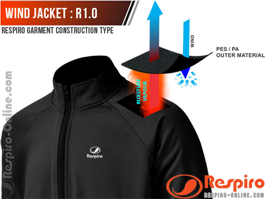 Tipe-Wind-Jacket-R1.0