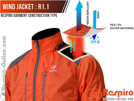 Tipe-Wind-Jacket-R1.1