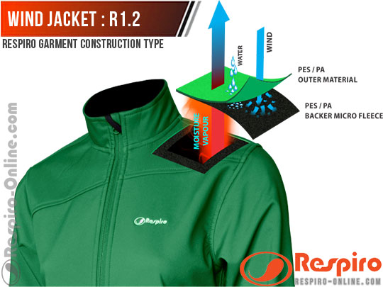 Tipe-Wind-Jacket-R1.2