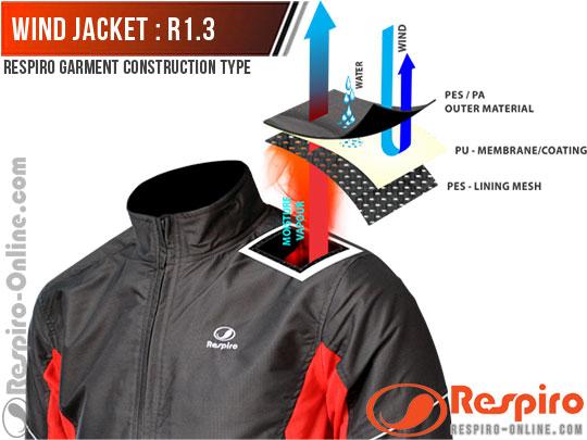 Tipe-Wind-Jacket-R1.3