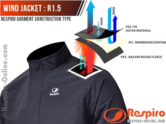 Tipe-Wind-Jacket-R1.5