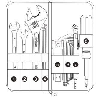 Toolspack-S-Conten